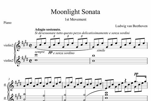 Moonlight Sonata (1st Movement) - Intermediate Piano Sheet
